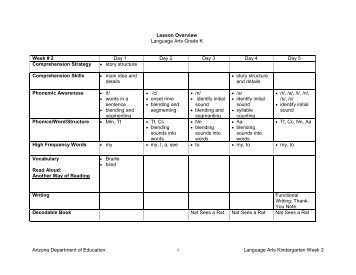 1st grade weekly lesson plan - Arizona Department of Education
