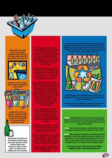 Glass - Recyclezone