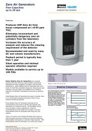 Zero Air Generators - regula servis