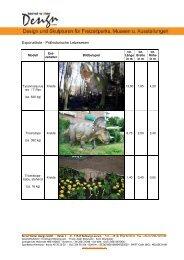 Liste der ausgestellten Dinosaurier - Mode Heim Handwerk
