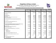 Financial Results - Quarter Ended 31-Dec-09 - Kingfisher Airlines