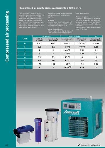 Compressed air processing - DMK
