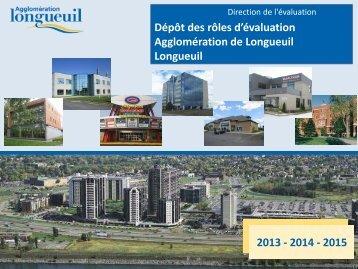 Variation - Ville de Longueuil