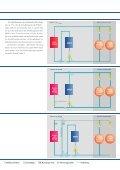 Einbindung von Blockheizkraftwerken - ASUE - Seite 7
