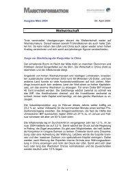 Marktbericht März 2004