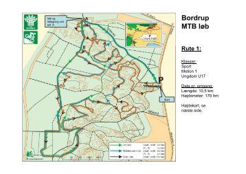 Bordrup MTB løb Rute 1