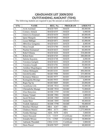 GRADUANDS LIST 2009/2010 OUTSTANDING AMOUNT (TSHS)