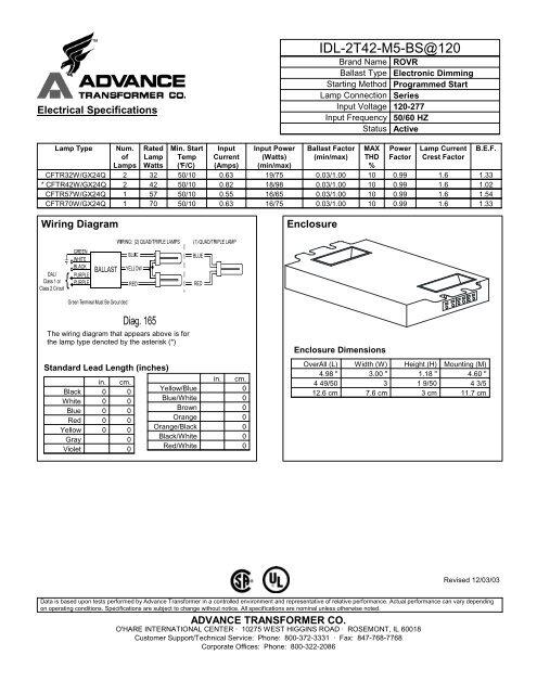 IDL2T42M5BS - Philips Lighting | Advance Transformer Wiring Diagram |  | Yumpu