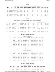 Page 1 of 2 Sailwave results for at 2012 5/13/2012 file://C ...