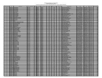 Descarga el Listado de los Estímulos Individuales de Grupos