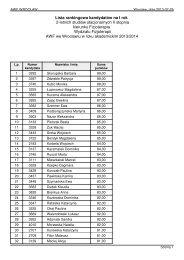 Lista rankingowa kandydatów na I rok 2-letnich studiów ...