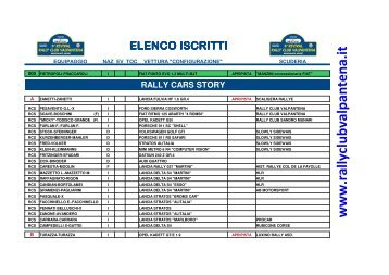 Elenco iscritti - Rally Club Valpantena
