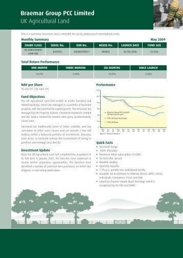 UK Agricultural Land Braemar Group PCC Limited - hintonpi.com