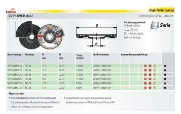 High Performance V2 POWER ALU - LUKAS-ERZETT