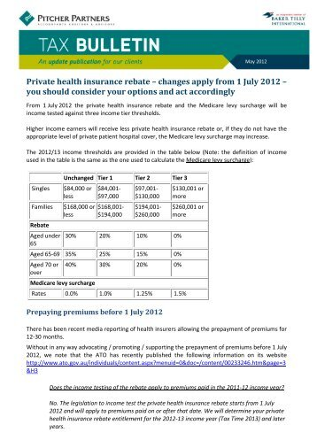 Australian government rebate form gu health private health insurance rebate changes apply pitcher partners ccuart Gallery