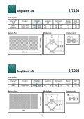 Tekniske data - Astrup AS - Page 4