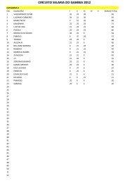CIRCUITO SELARIA DO GAMBIA 2012 - Portal Do Equino