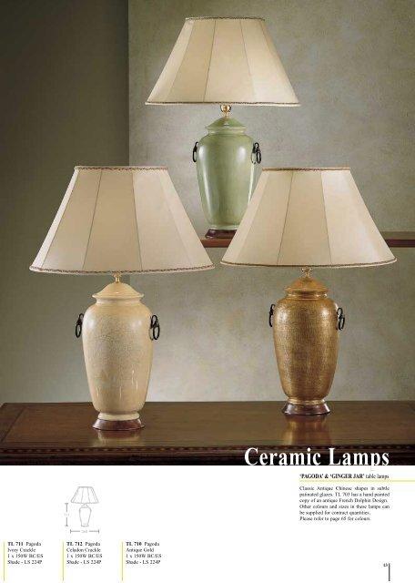Adjustable Lamps Adjustable Lamps