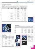 Seiten 145-160 - Witeg - Seite 3