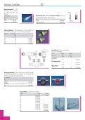 Seiten 145-160 - Witeg - Seite 4