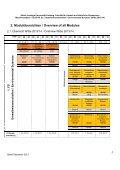 Modulhandbuch WiSe 2013/14 - M.Sc. Umweltwissenschaften ... - Page 4