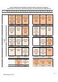 Modulhandbuch WiSe 2013/14 - M.Sc. Umweltwissenschaften ... - Page 5