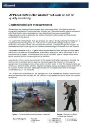 Contaminated Ground Measurements (Application Note)