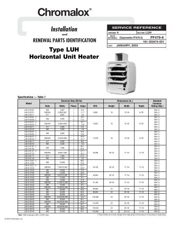 luh installation manual chromalox precision heat and control?quality=85 horizontal unit heater chromalox precision heat and control chromalox luh wiring diagram at edmiracle.co