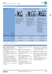 17–34 kW Katalog Heiztechnik 2005/1 - Buderus