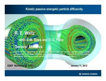 Kinetic passive EP diffusivity
