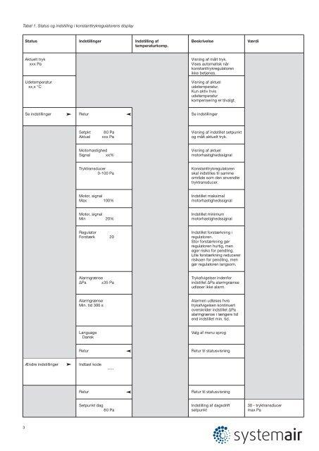 Cebocon10_11_2011.pdf - Systemair