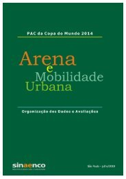 PAC da Copa – Arena e Mobilidade Urbana - Sebrae