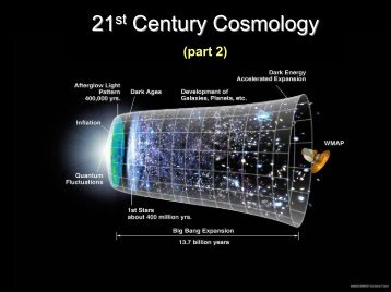 Cosmology_part-2
