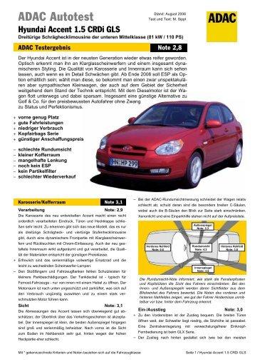 Umfassender Test Hyundai Accent 1.5 CRDi GLS - ADAC