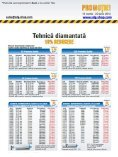 PROMO_echipamente pentru constructii si sudura18 ... - imosdg.ro - Page 5