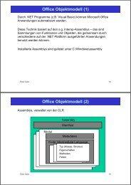 Office Objektmodell (1) Office Objektmodell (2)