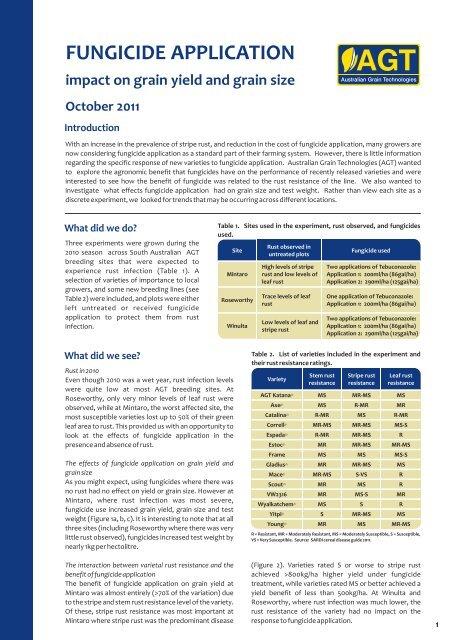 Fungicide Application - Australian Grain Technologies