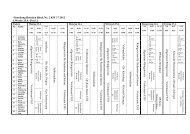 Einteilung Rotation Block 2 2012