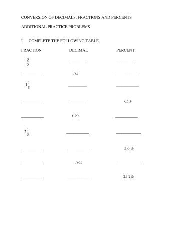 Fraction Decimal Percent Conversion Worksheet  Fractions To