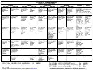 DIVISION OF HUMAN SERVICES SPRING 2009 SEMESTER