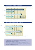 L'évolution du marché belge de la location à long terme (1998) - Renta - Page 6