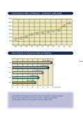 L'évolution du marché belge de la location à long terme (1998) - Renta - Page 7