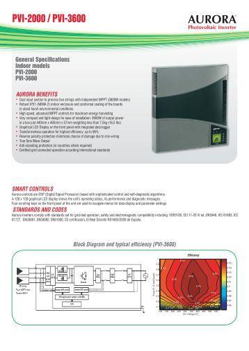 aurora pvi 2000 inverter manual