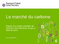 Vente des crédits de carbone – ADM - LesAffaires.com