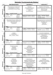Woche vom 21.01.2013 - Tourismusschulen Bludenz