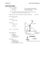 AP Physics C Review Guide: Chapters 5-6