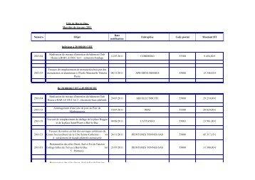 Liste marchés ville 2011 travaux - Bar-le-Duc