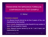 Comparison with FZ and AK for the Transverse RW Impedance