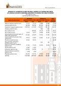 Finanšu rādītāji par 2007.gada 2. ceturksni - Baltikums - Page 4