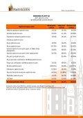Finanšu rādītāji par 2007.gada 2. ceturksni - Baltikums - Page 5